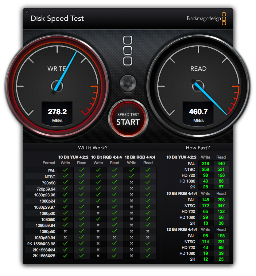Fusion Drive Blackmagic Speed Test